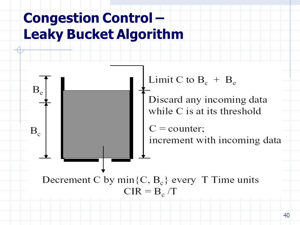 40 Congestion Control – Leaky Bucket Algorithm