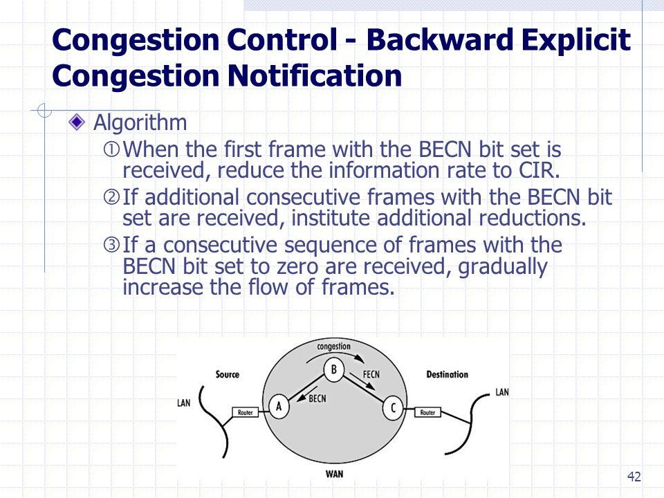 42 Congestion Control - Backward Explicit Congestion Notification Algorithm  When the first frame with the BECN bit set is received, reduce the information rate to CIR.