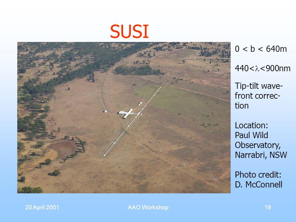 20 April 2001AAO Workshop19 SUSI 0 < b < 640m 440< <900nm Tip-tilt wave- front correc- tion Location: Paul Wild Observatory, Narrabri, NSW Photo credit: D.