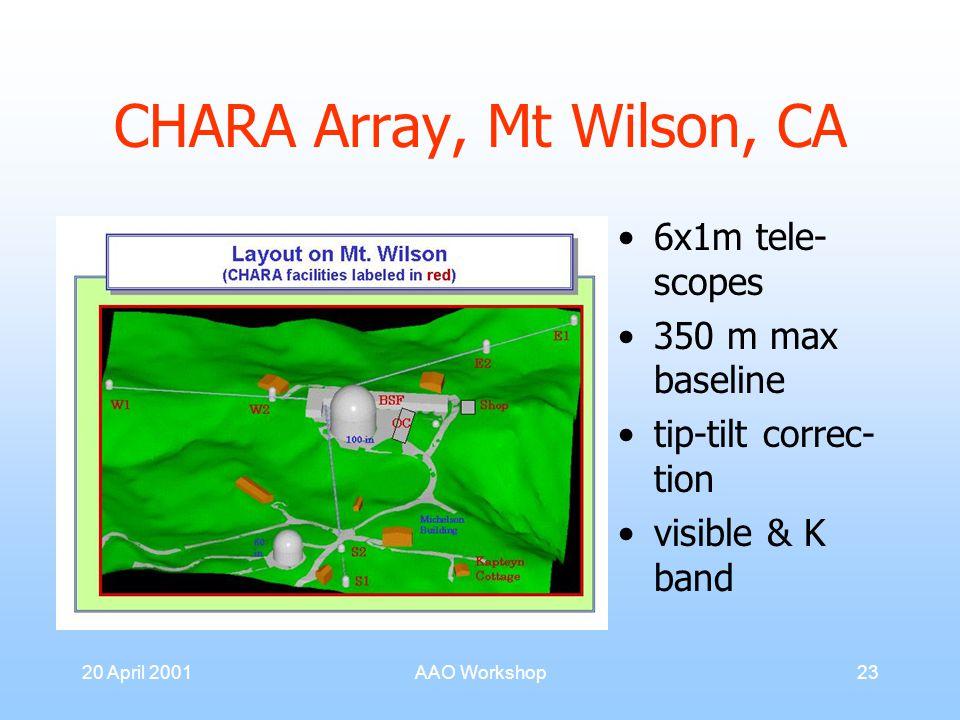 20 April 2001AAO Workshop23 CHARA Array, Mt Wilson, CA 6x1m tele- scopes 350 m max baseline tip-tilt correc- tion visible & K band