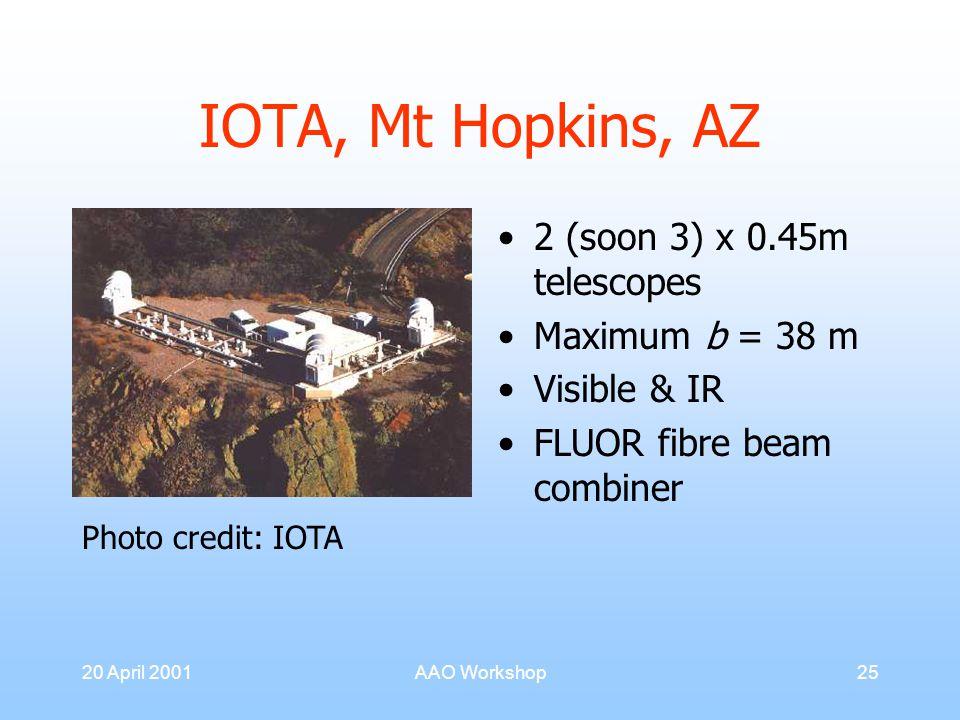 20 April 2001AAO Workshop25 IOTA, Mt Hopkins, AZ 2 (soon 3) x 0.45m telescopes Maximum b = 38 m Visible & IR FLUOR fibre beam combiner Photo credit: IOTA