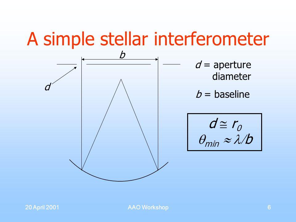 20 April 2001AAO Workshop6 A simple stellar interferometer b d d = aperture diameter b = baseline d  r 0  min  b