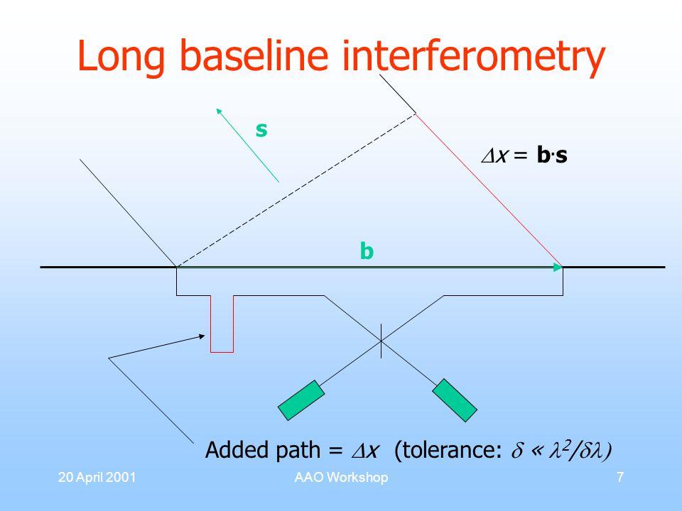 20 April 2001AAO Workshop7 Long baseline interferometry  x = b.