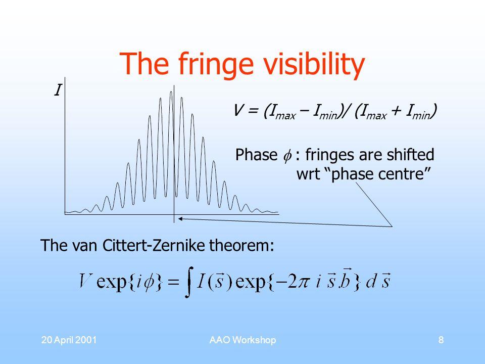 20 April 2001AAO Workshop8 The fringe visibility I V = (I max – I min )/ (I max + I min ) Phase  : fringes are shifted wrt phase centre The van Cittert-Zernike theorem: