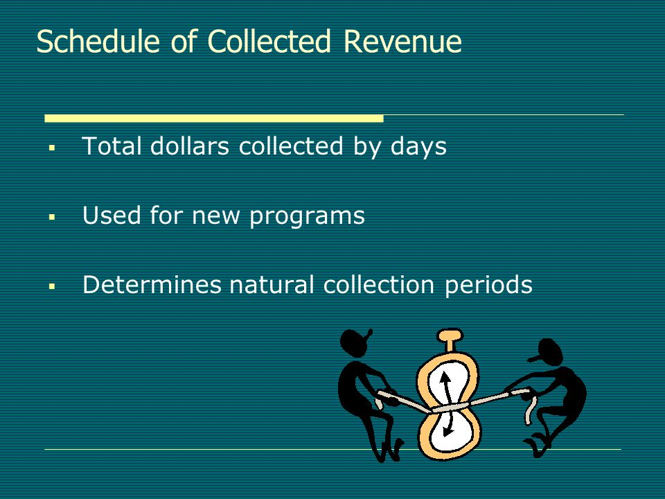 Analysis of Aged Receivables  Aging delinquencies in set time periods 0 - 30 days$ 30 - 60 days$ 60 -90 days $  Used for transfer to outside agency  Not helpful in determining causes