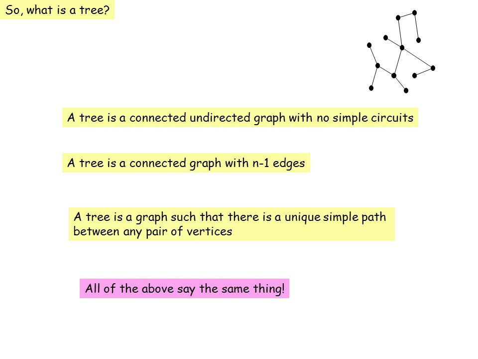 So, what is a tree? A tree is a connected undirected graph with no simple circuits A tree is a connected graph with n-1 edges A tree is a graph such t