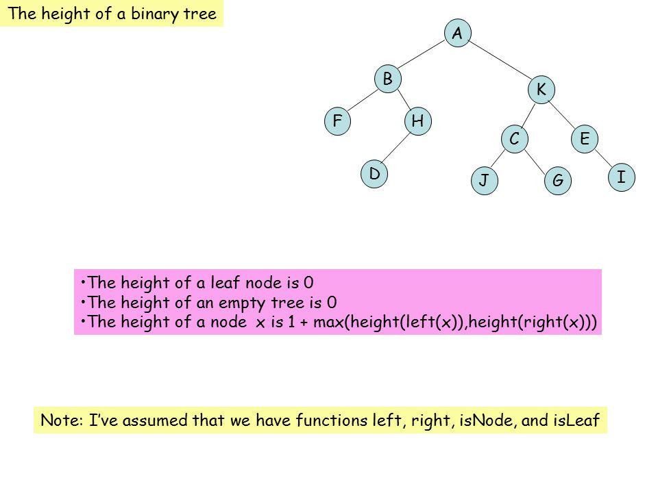 A I H C B J K F E G D The height of a binary tree The height of a leaf node is 0 The height of an empty tree is 0 The height of a node x is 1 + max(he