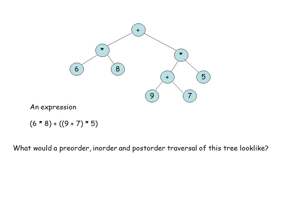 + 8 + * 9 * 6 5 7 An expression (6 * 8) + ((9 + 7) * 5) What would a preorder, inorder and postorder traversal of this tree looklike