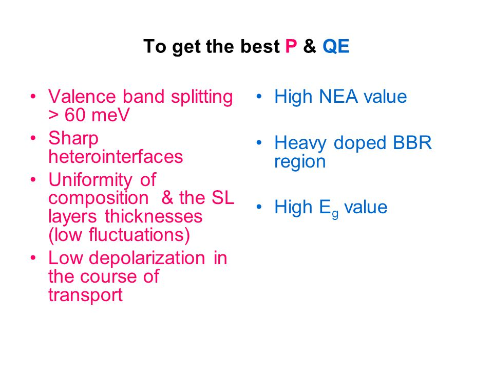 To get the best P & QE Valence band splitting > 60 meV Sharp heterointerfaces Uniformity of composition & the SL layers thicknesses (low fluctuations) Low depolarization in the course of transport High NEA value Heavy doped BBR region High E g value