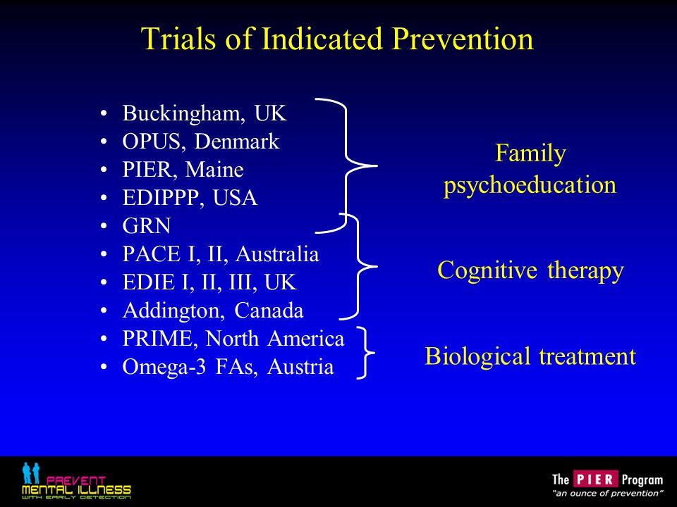 Trials of Indicated Prevention Buckingham, UK OPUS, Denmark PIER, Maine EDIPPP, USA GRN PACE I, II, Australia EDIE I, II, III, UK Addington, Canada PR