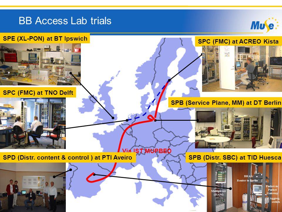 IST Concertation Meeting 04.10.2006 — 4 www.ist-muse.eu BB Access Lab trials SPB (Service Plane, MM) at DT Berlin SPB (Distr.