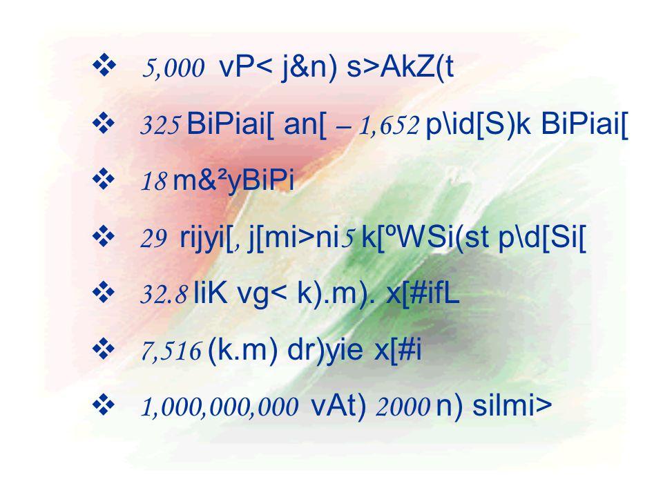  5,000 vP AkZ(t  325 BiPiai[ an[ – 1,652 p\id[S)k BiPiai[  18 m&²yBiPi  29 rijyi[, j[mi>ni 5 k[ºWSi(st p\d[Si[  32.8 liK vg< k).m).