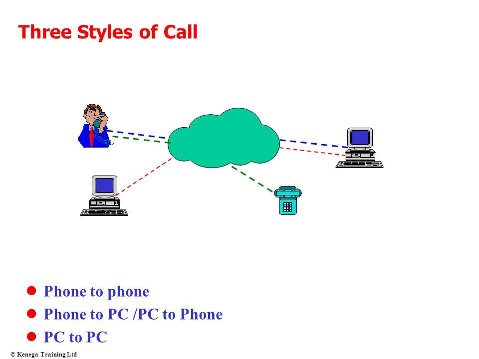 © Kenega Training Ltd Three Styles of Call Phone to phone Phone to PC /PC to Phone PC to PC