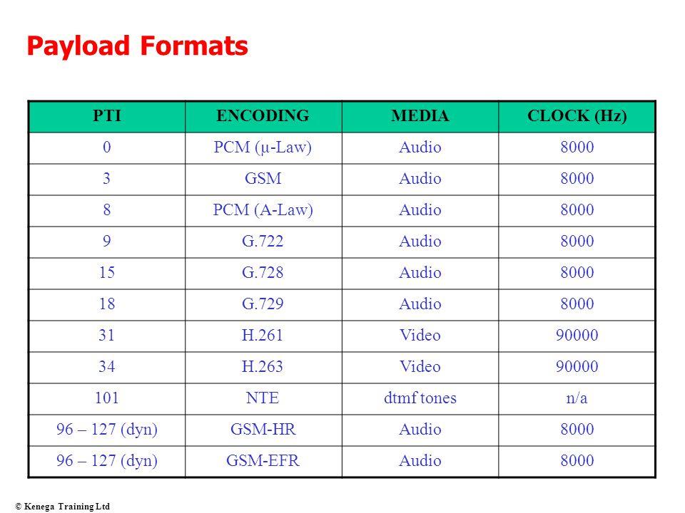 © Kenega Training Ltd Payload Formats PTIENCODINGMEDIACLOCK (Hz) 0PCM (µ-Law)Audio8000 3GSMAudio8000 8PCM (A-Law)Audio8000 9G.722Audio8000 15G.728Audi