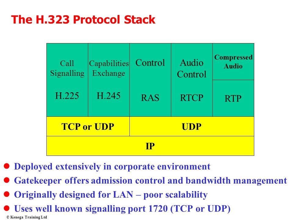 © Kenega Training Ltd The H.323 Protocol Stack IP TCP or UDPUDP RTP Compressed Audio Control RTCP Control RAS Capabilities Exchange H.245 Call Signall