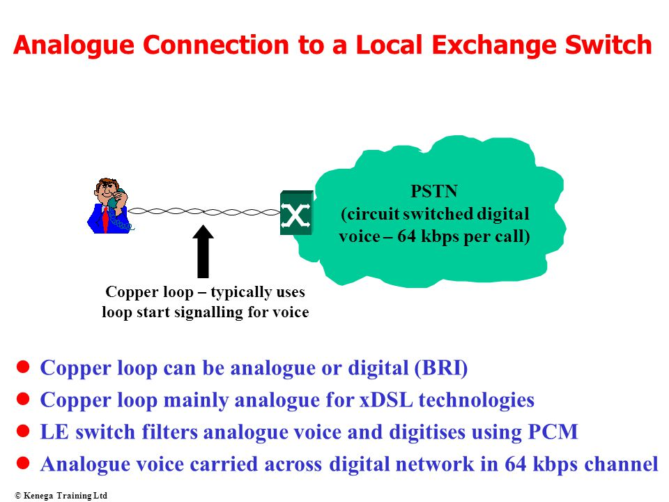 © Kenega Training Ltd Analogue Connection to a Local Exchange Switch PSTN (circuit switched digital voice – 64 kbps per call) Copper loop – typically
