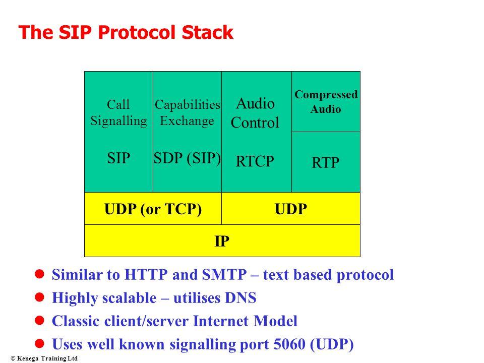 © Kenega Training Ltd The SIP Protocol Stack IP UDP (or TCP)UDP RTP Compressed Audio Control RTCP Capabilities Exchange SDP (SIP) Call Signalling SIP
