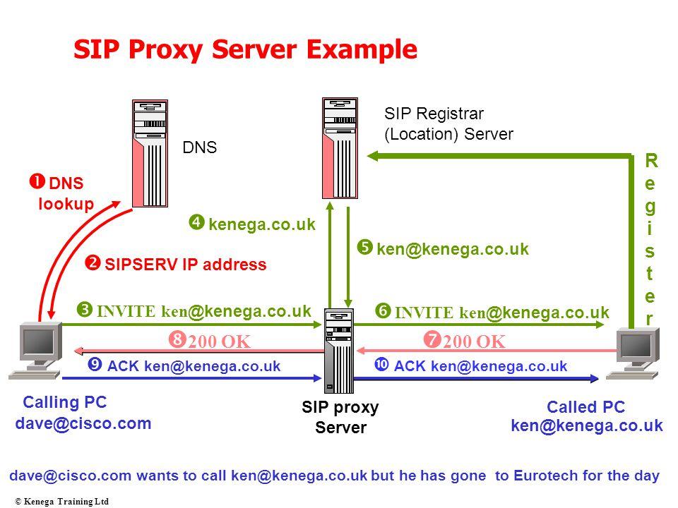 © Kenega Training Ltd dave@cisco.com ken@kenega.co.uk SIP Proxy Server Example  DNS lookup  INVITE ken @kenega.co.uk  kenega.co.uk  ken@kenega.co.
