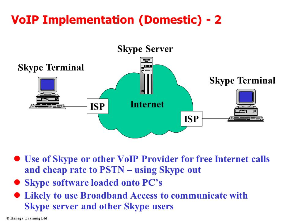 © Kenega Training Ltd VoIP Implementation (Domestic) - 2 Use of Skype or other VoIP Provider for free Internet calls and cheap rate to PSTN – using Sk