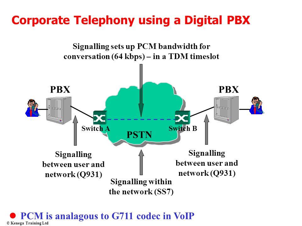 © Kenega Training Ltd Corporate Telephony using a Digital PBX PBX PSTN Signalling between user and network (Q931) Signalling within the network (SS7)