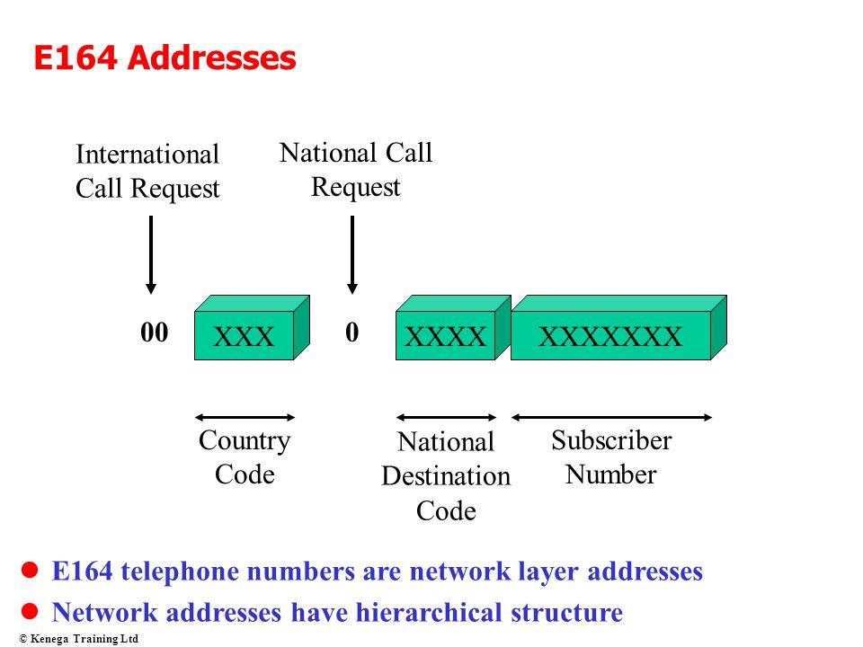© Kenega Training Ltd E164 Addresses XXX 000 XXXXXXXXXXX International Call Request National Call Request Country Code National Destination Code Subsc