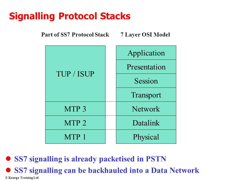 © Kenega Training Ltd Signalling Protocol Stacks Application Presentation Session Transport Network Datalink Physical 7 Layer OSI Model MTP 3 MTP 2 MT