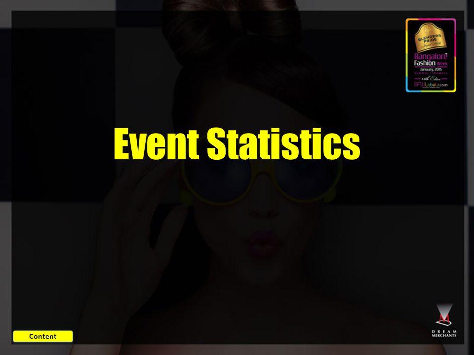 Event Statistics Content