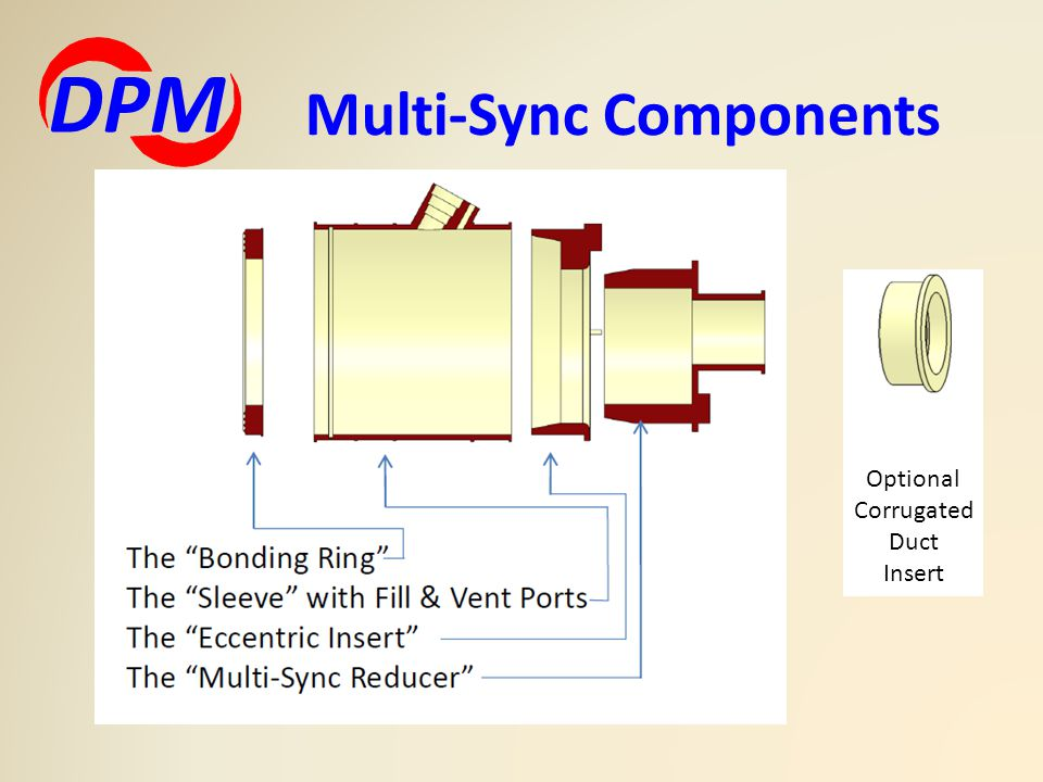 Multi-Sync Components DPM Optional Corrugated Duct Insert