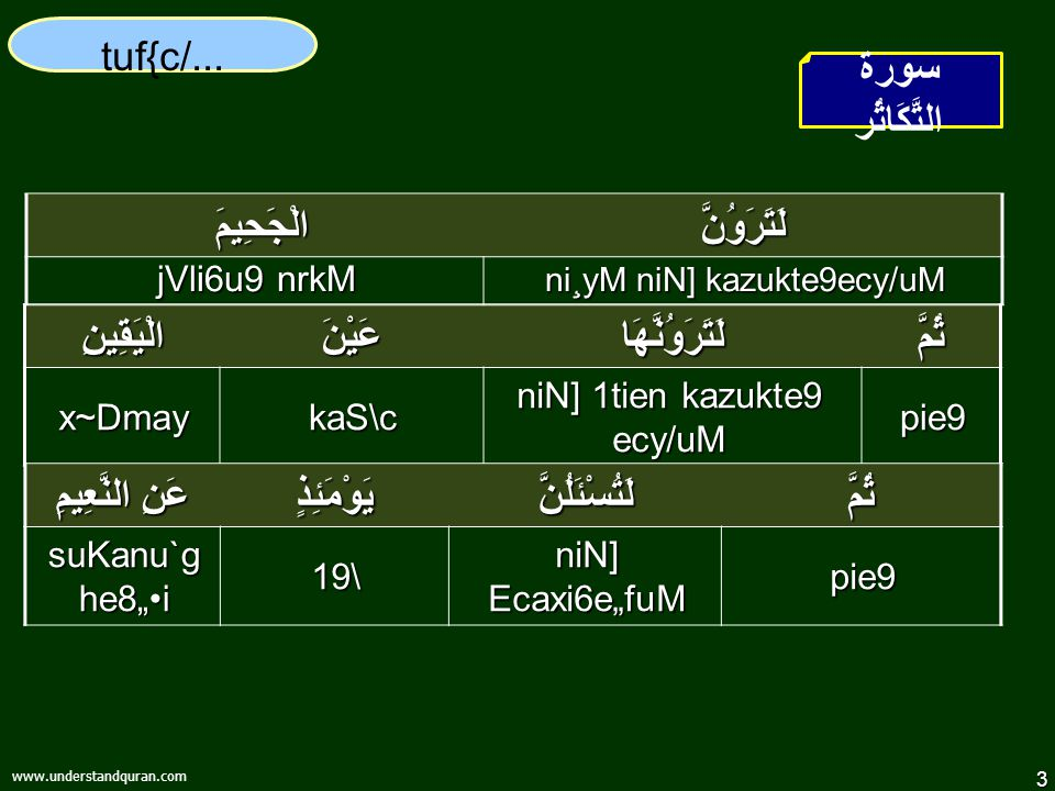 2 www.understandquran.com 2O paF8i}... Ku{A[ sUR: 186asu{ )@ vYakrzM خَلَقَ yuef @.