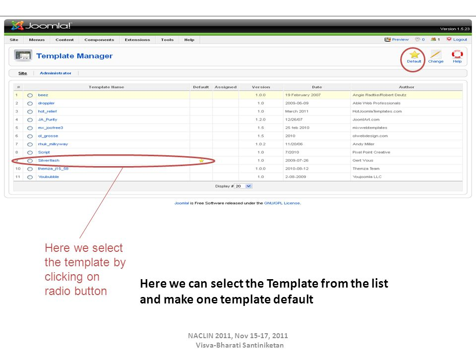Here we can select the Template from the list and make one template default NACLIN 2011, Nov 15-17, 2011 Visva-Bharati Santiniketan Here we select the template by clicking on radio button