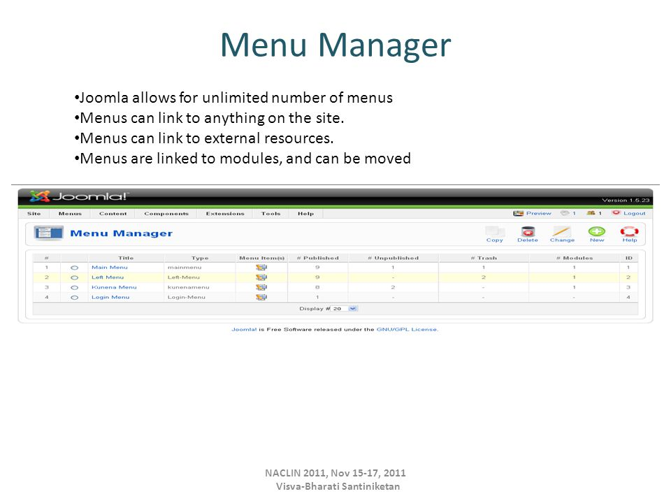 Menu Manager NACLIN 2011, Nov 15-17, 2011 Visva-Bharati Santiniketan Joomla allows for unlimited number of menus Menus can link to anything on the site.