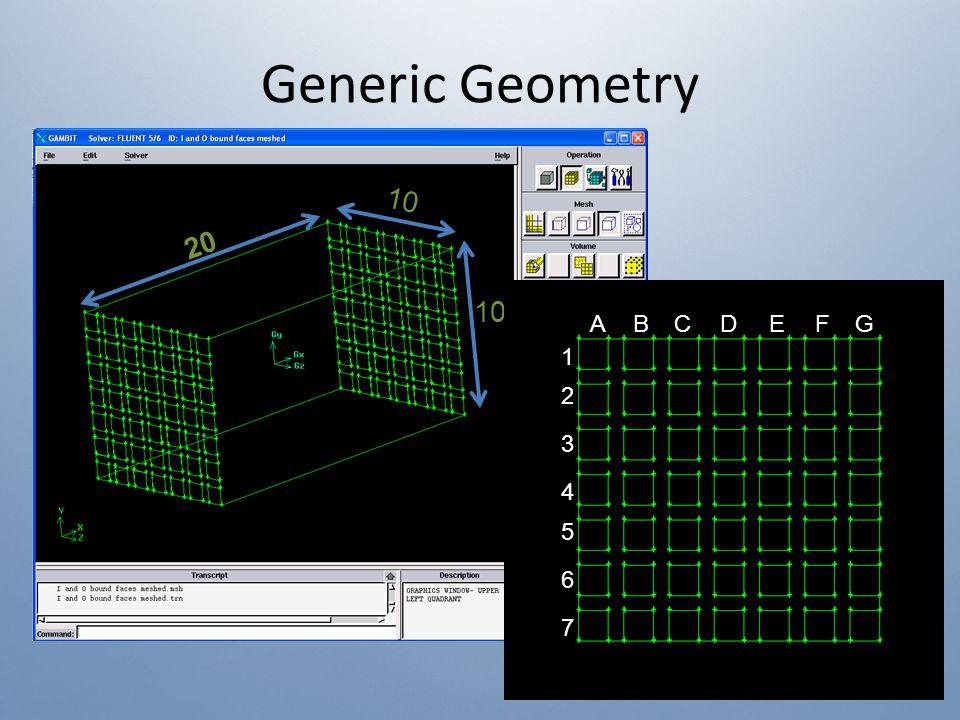 Generic Geometry 20 10 A BC D E F G 1 2 3 4 5 6 7