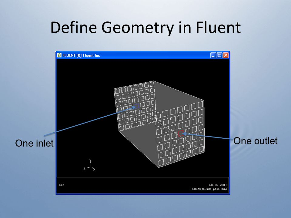 Define Geometry in Fluent One inlet One outlet