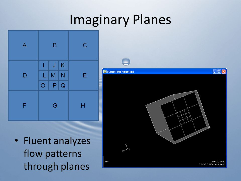 Imaginary Planes Fluent analyzes flow patterns through planes ABC DE FGH IJK LMN OPQ