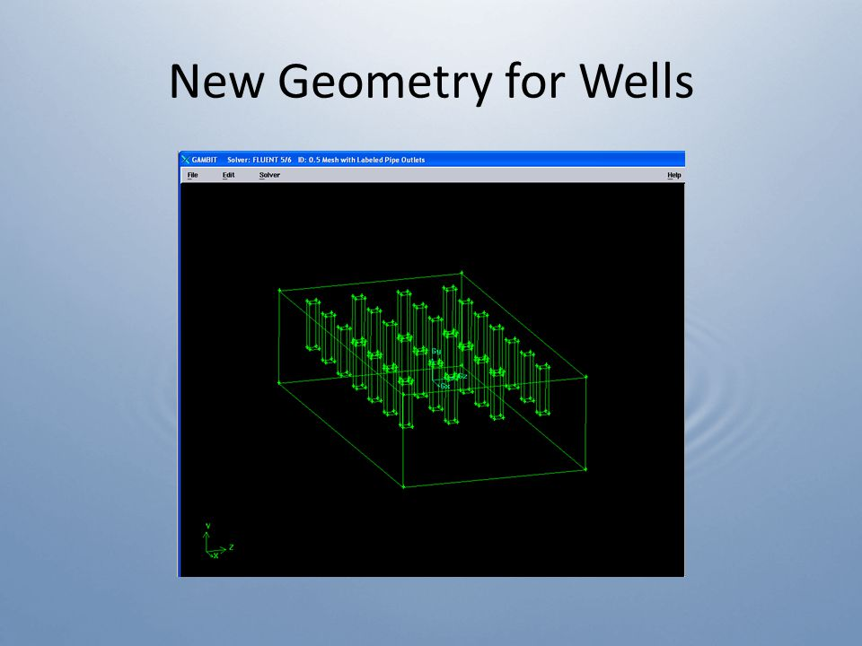 New Geometry for Wells