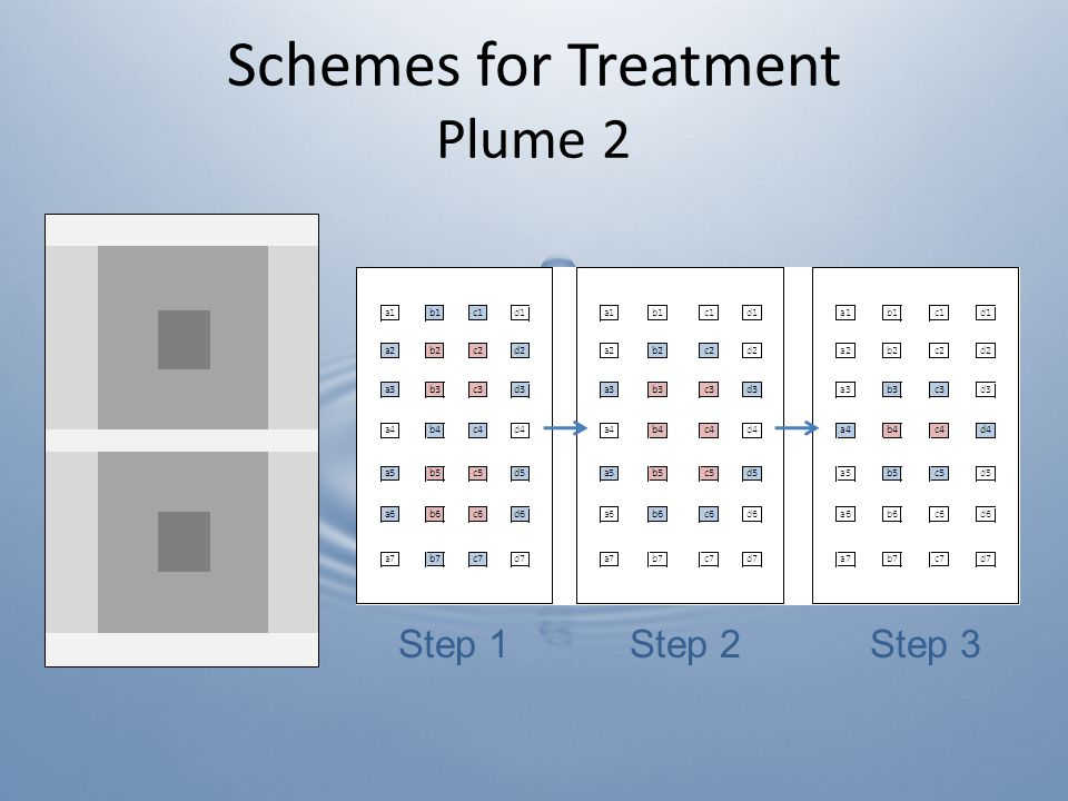 Schemes for Treatment Plume 2 Step 1Step 2Step 3