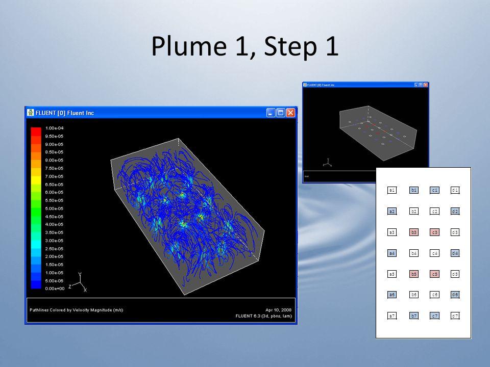 Plume 1, Step 1