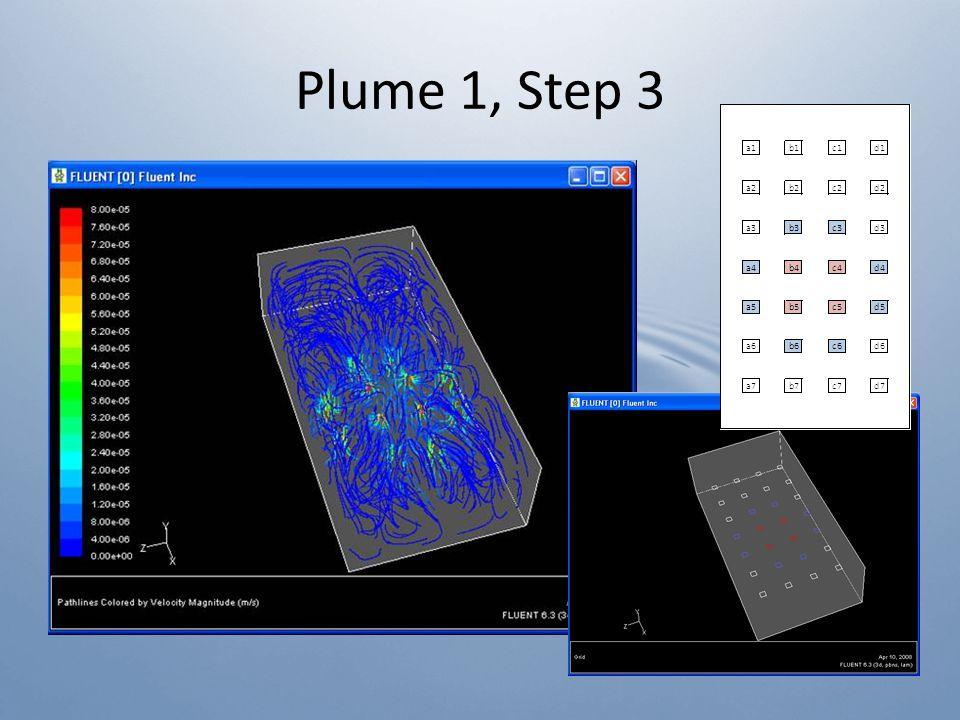 Plume 1, Step 3