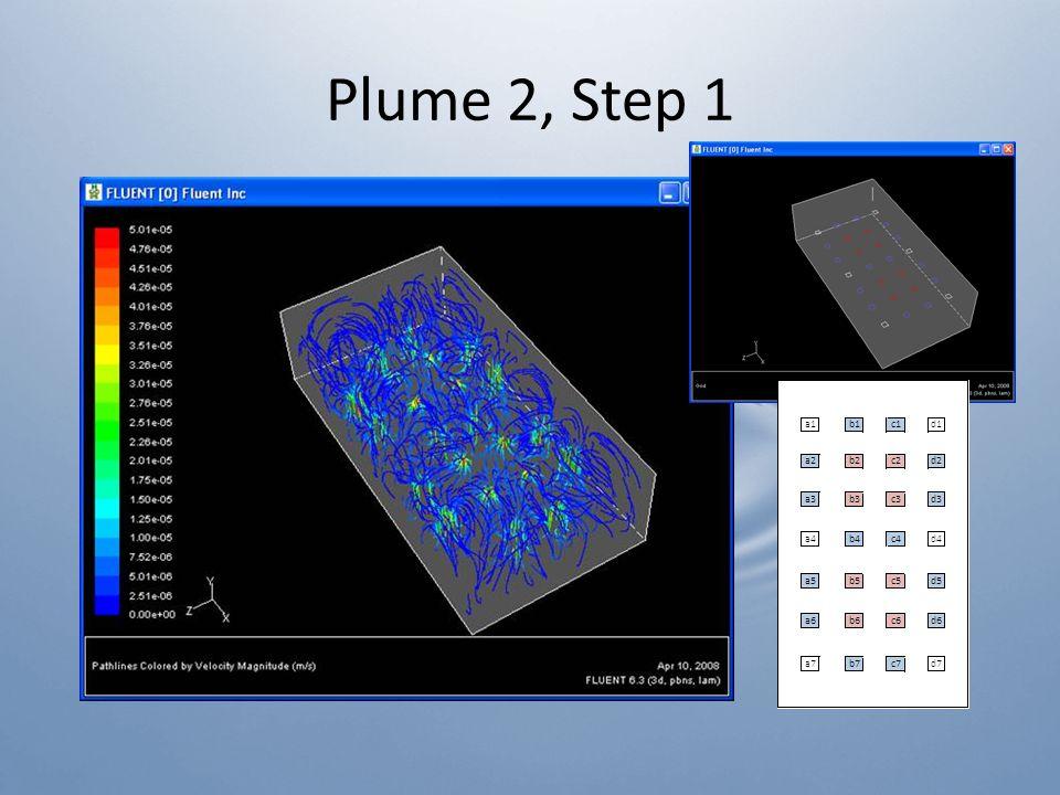 Plume 2, Step 1