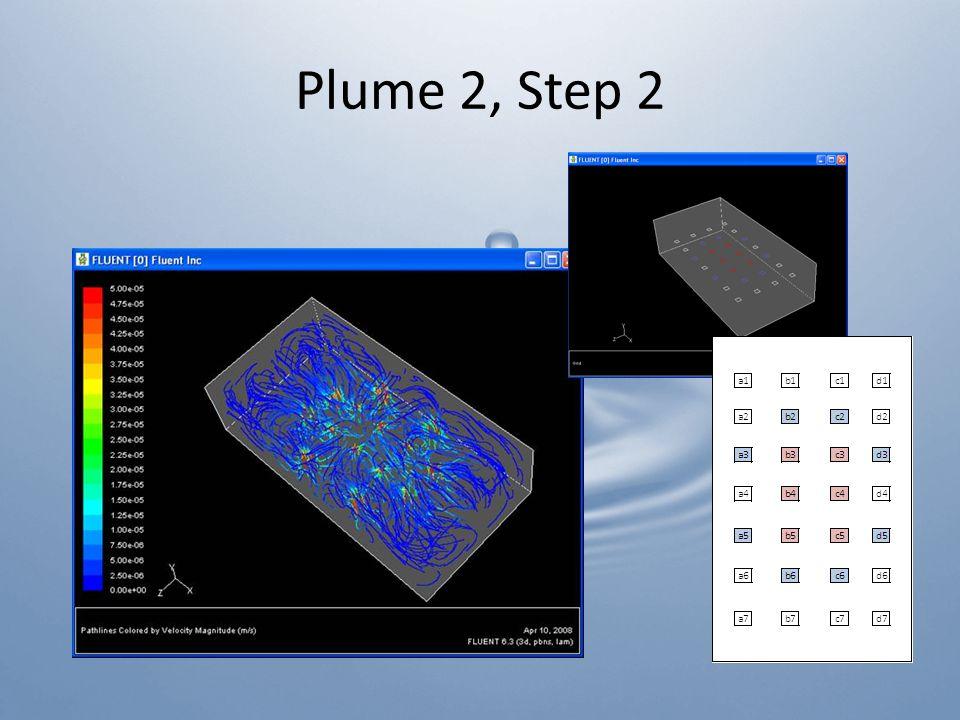 Plume 2, Step 2