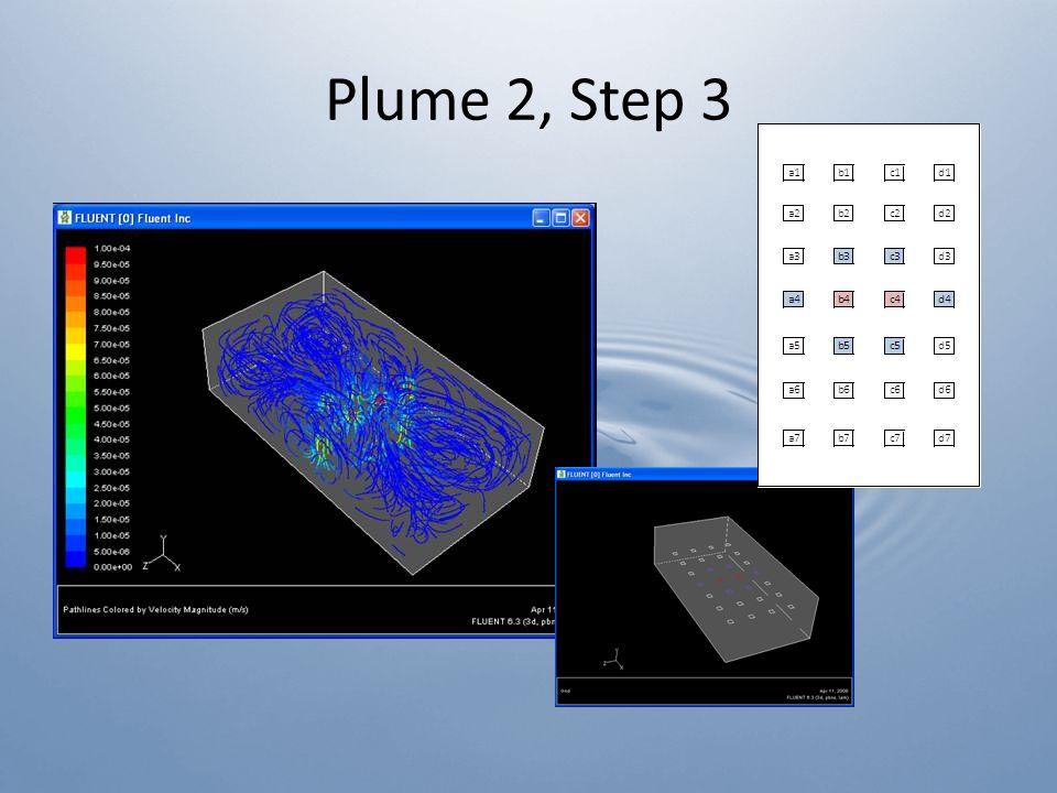 Plume 2, Step 3