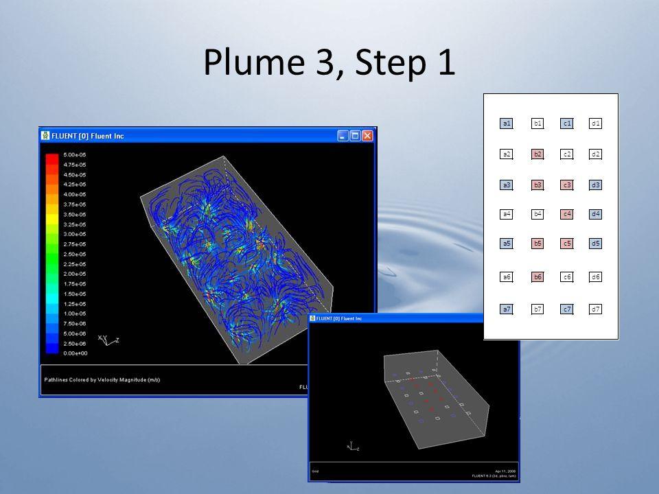 Plume 3, Step 1