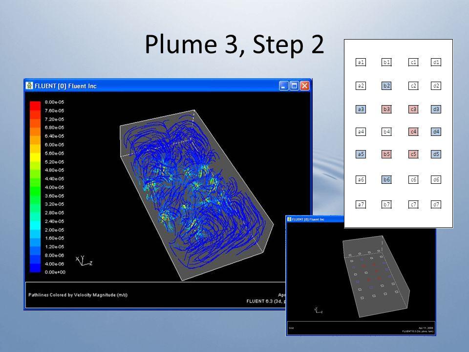 Plume 3, Step 2
