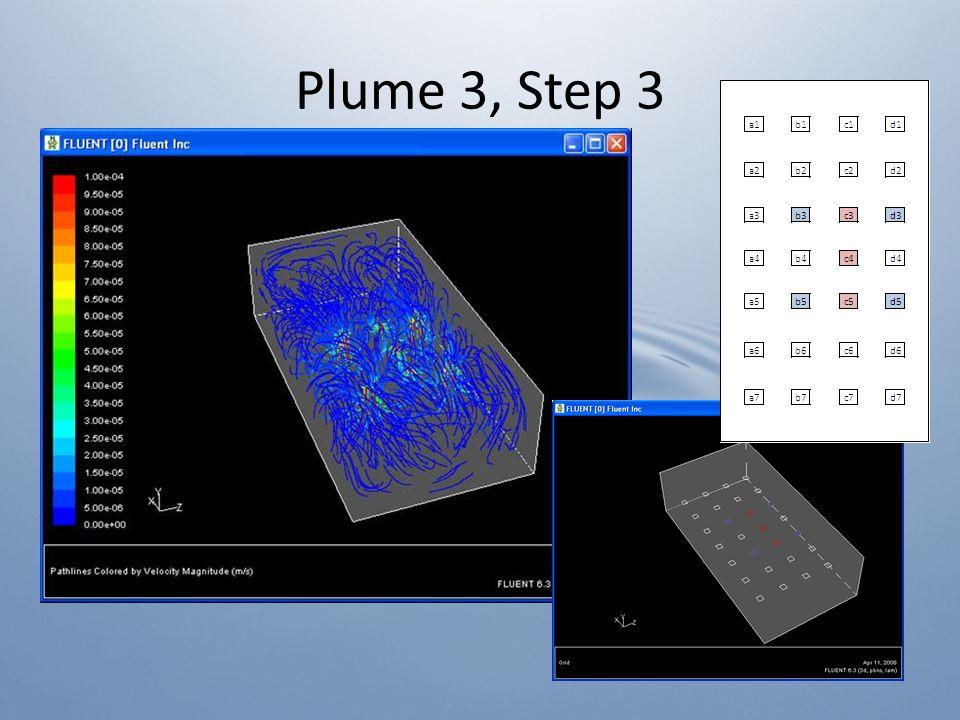 Plume 3, Step 3