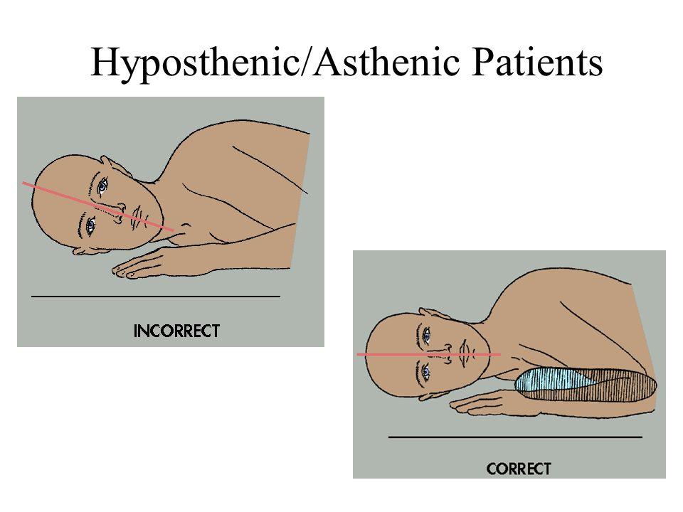 Hyposthenic/Asthenic Patients