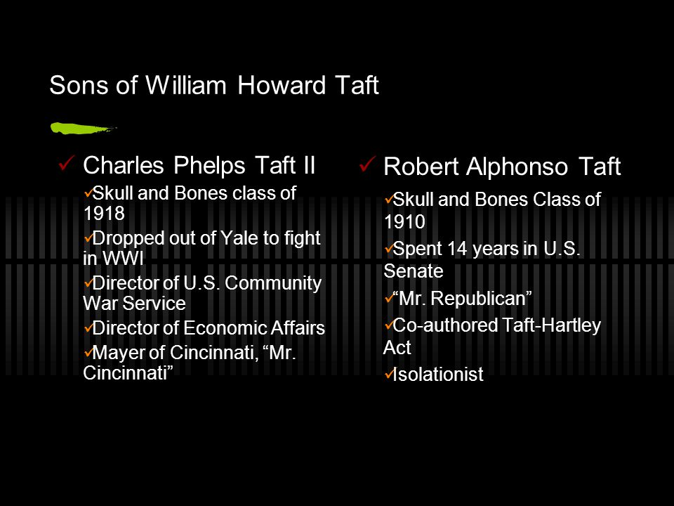 Sons of William Howard Taft Charles Phelps Taft II Skull and Bones class of 1918 Dropped out of Yale to fight in WWI Director of U.S.
