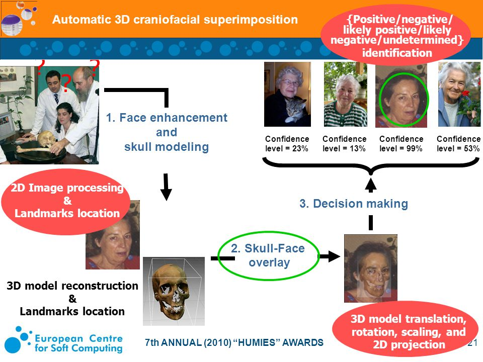 7th ANNUAL (2010) HUMIES AWARDS Sergio Damas 9 / 21 Forensic Identification by Craniofacial Superimposition using Soft Computing Resumen 1.