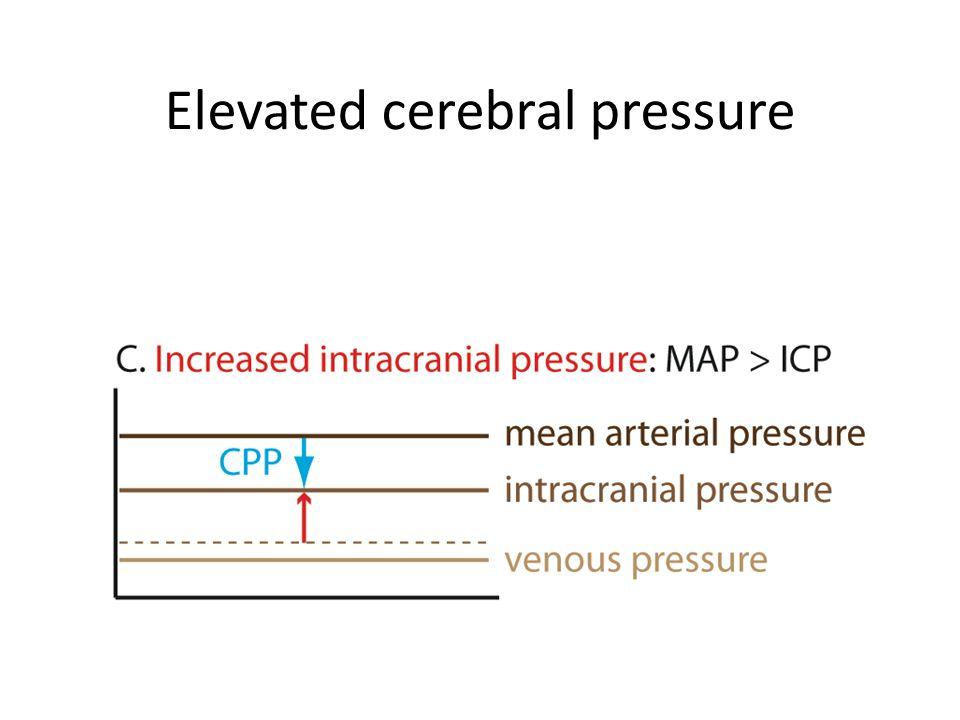 Elevated cerebral pressure