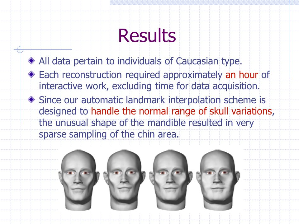 All data pertain to individuals of Caucasian type.