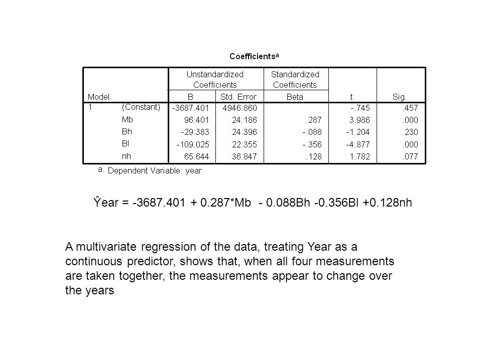 A multivariate regression of the data, treating Year as a continuous predictor, shows that, when all four measurements are taken together, the measurements appear to change over the years Ŷear = -3687.401 + 0.287*Mb - 0.088Bh -0.356Bl +0.128nh